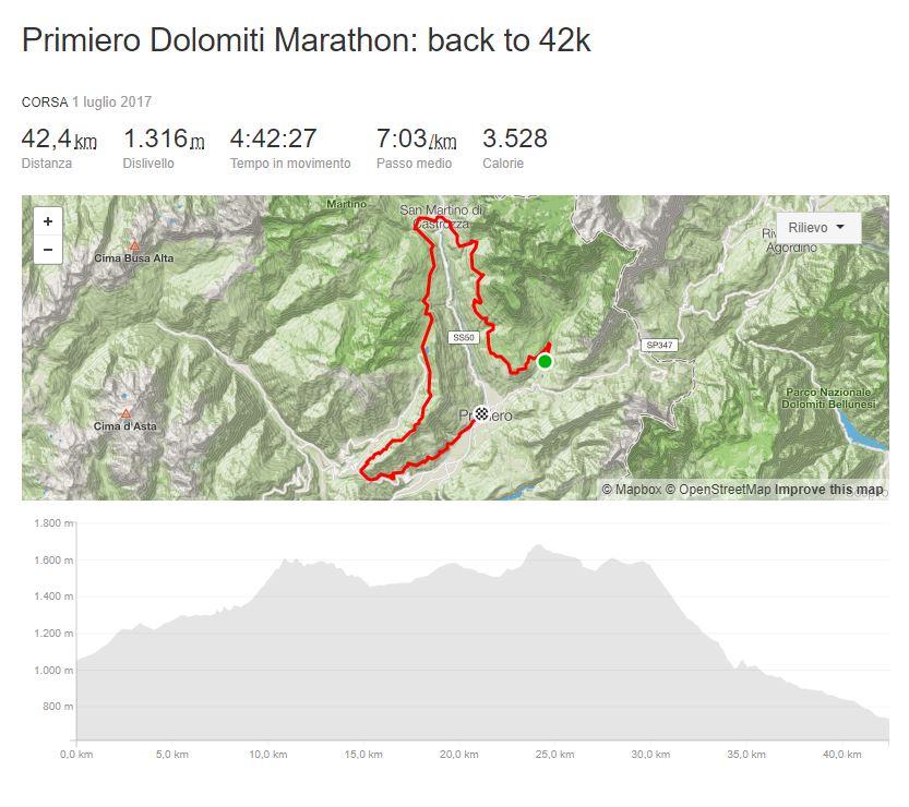 Primiero Dolomiti Marathon 2017: Altimetria
