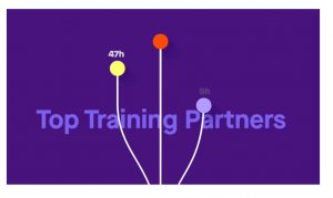strava end of the year - Top Training Partners